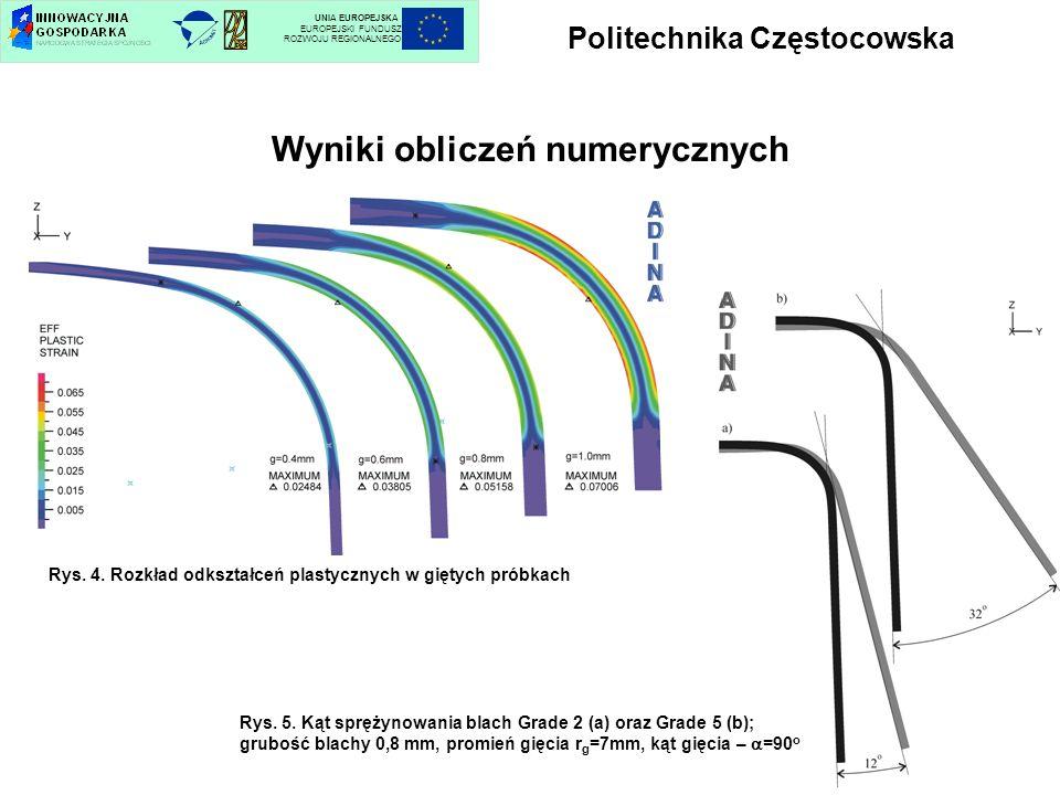 Politechnika Częstocowska
