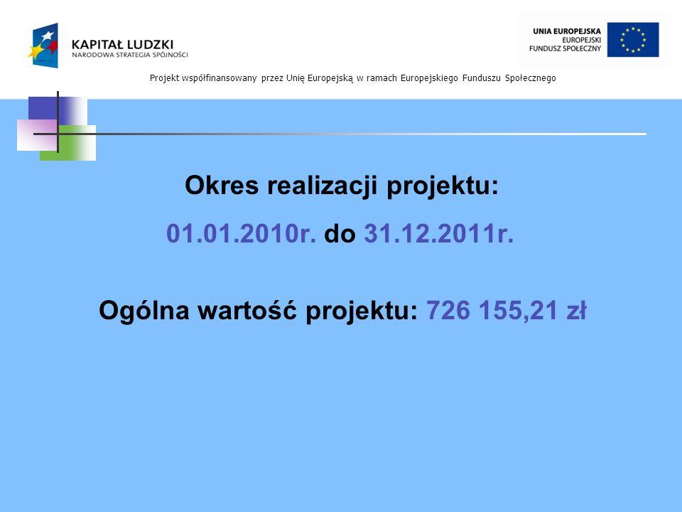 Okres realizacji projektu: Ogólna wartość projektu: 726 155,21 zł