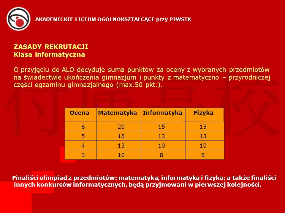 części egzaminu gimnazjalnego (max.50 pkt.).
