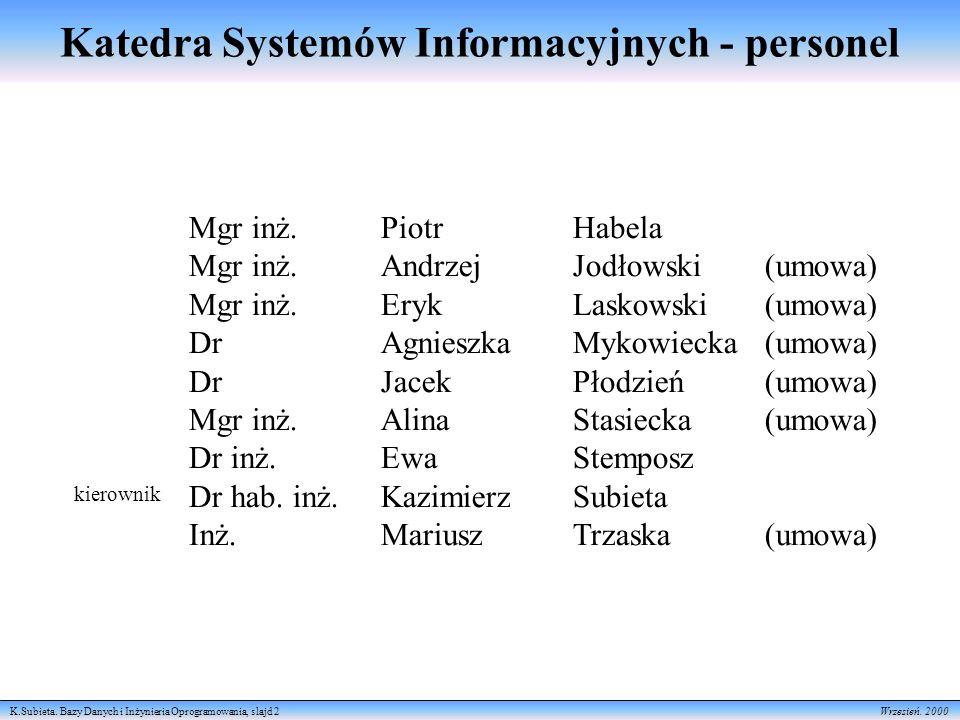Katedra Systemów Informacyjnych - personel