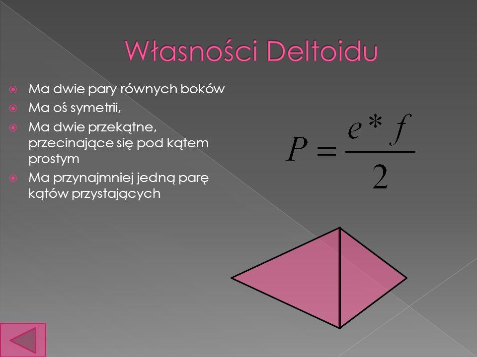 Własności Deltoidu Ma dwie pary równych boków Ma oś symetrii,