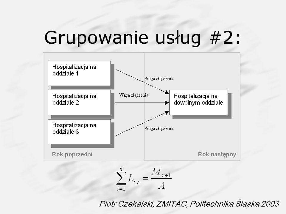 Grupowanie usług #2: Piotr Czekalski, ZMiTAC, Politechnika Śląska 2003