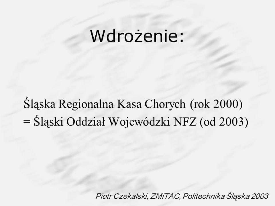 Wdrożenie: Śląska Regionalna Kasa Chorych (rok 2000)
