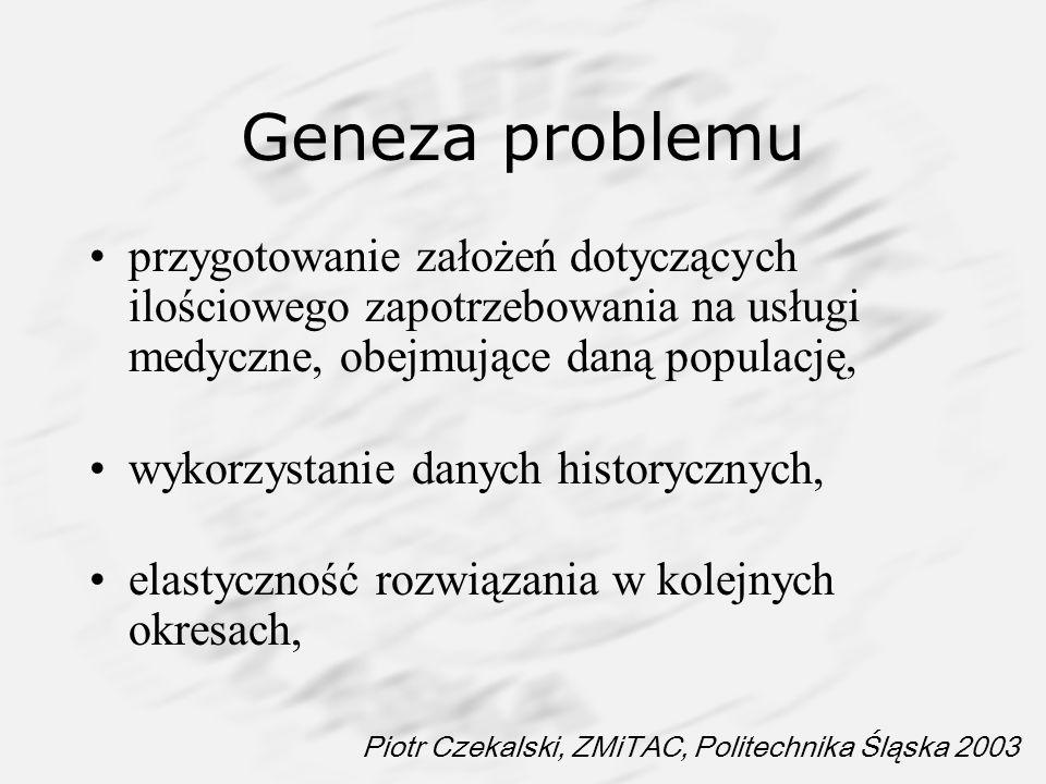 Geneza problemu przygotowanie założeń dotyczących ilościowego zapotrzebowania na usługi medyczne, obejmujące daną populację,