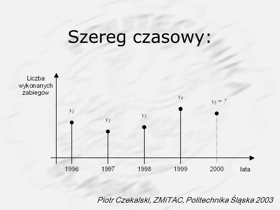 Szereg czasowy: Piotr Czekalski, ZMiTAC, Politechnika Śląska 2003