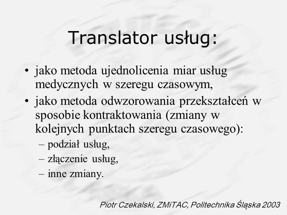 Translator usług: jako metoda ujednolicenia miar usług medycznych w szeregu czasowym,