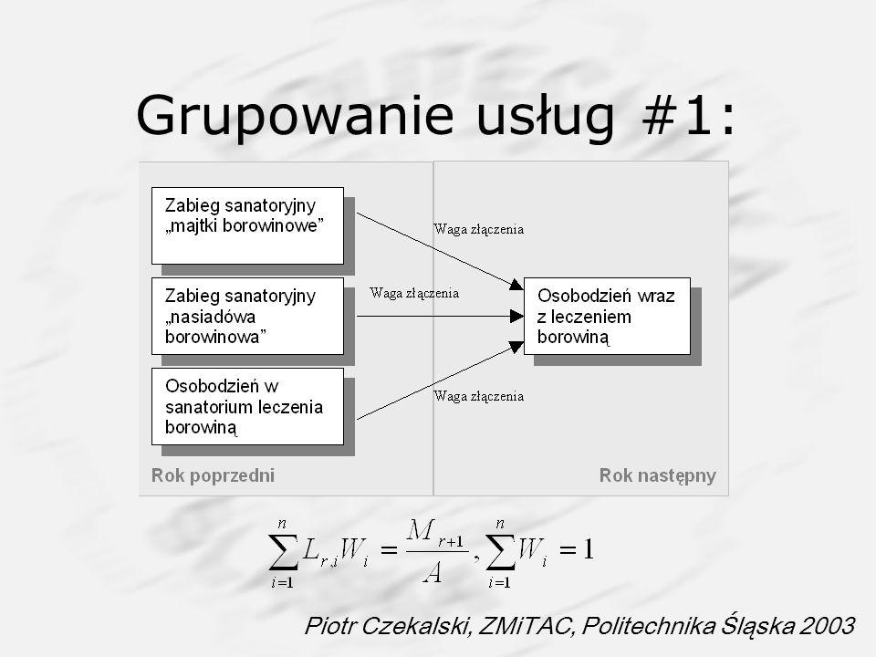 Grupowanie usług #1: Piotr Czekalski, ZMiTAC, Politechnika Śląska 2003