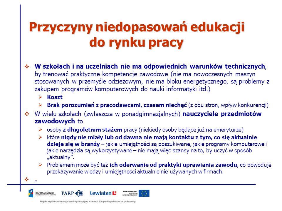 Przyczyny niedopasowań edukacji do rynku pracy