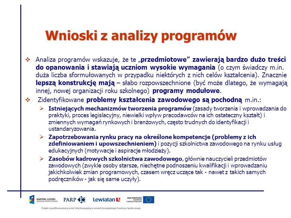 Wnioski z analizy programów