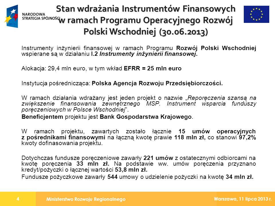 Stan wdrażania Instrumentów Finansowych w ramach Programu Operacyjnego Rozwój Polski Wschodniej (30.06.2013)