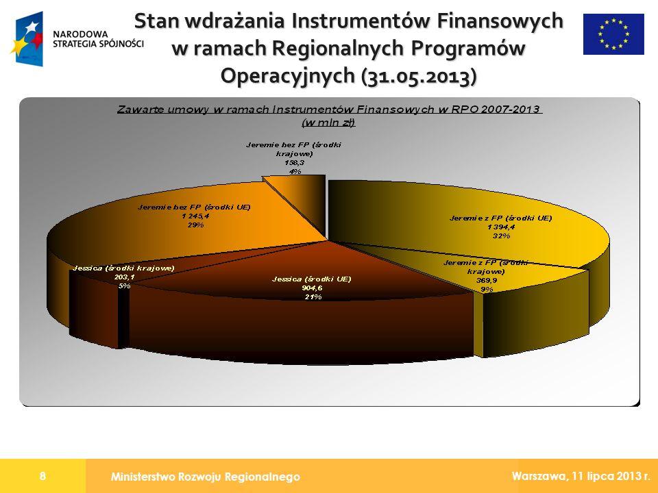 Stan wdrażania Instrumentów Finansowych w ramach Regionalnych Programów Operacyjnych (31.05.2013)