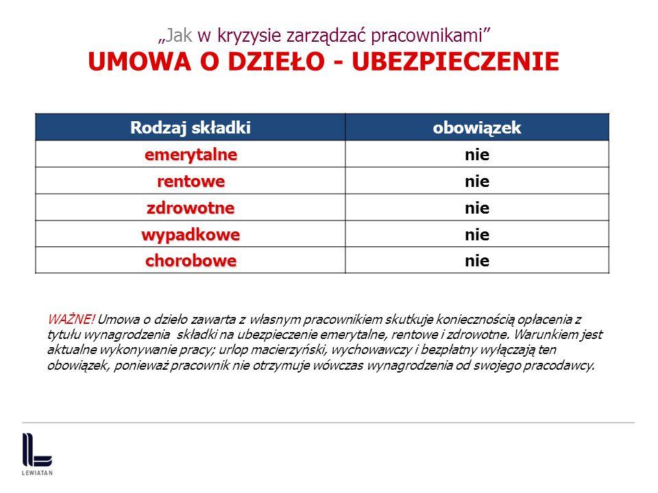 """""""Jak w kryzysie zarządzać pracownikami UMOWA O DZIEŁO - UBEZPIECZENIE"""