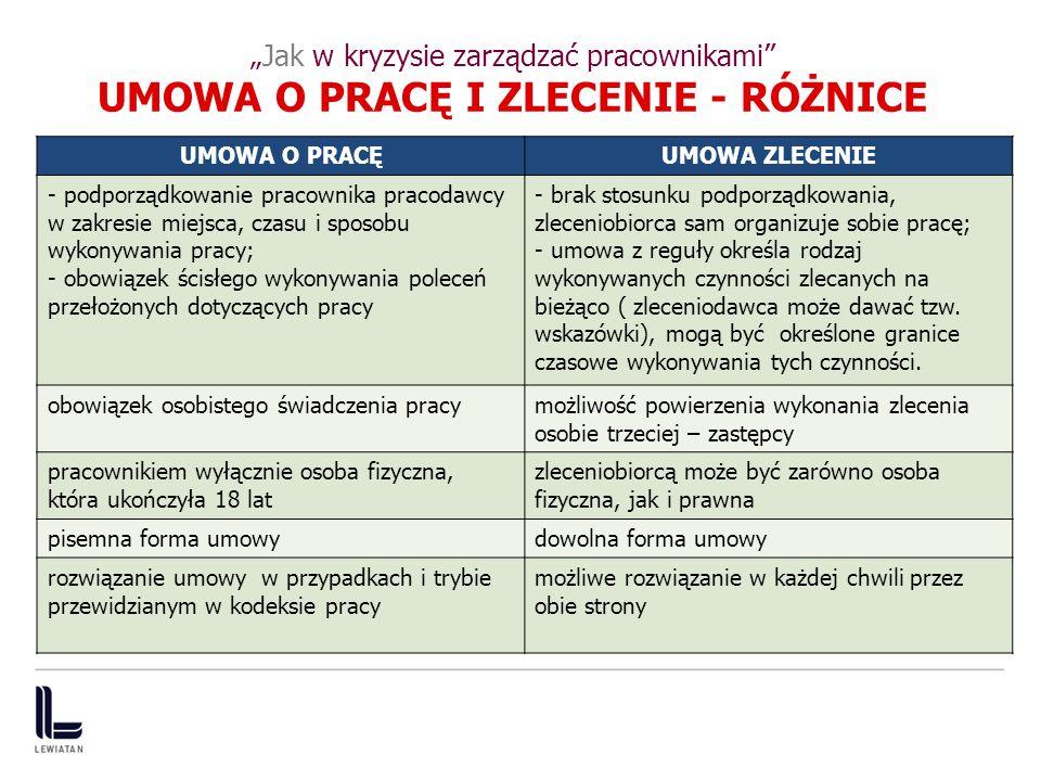 """""""Jak w kryzysie zarządzać pracownikami UMOWA O PRACĘ I ZLECENIE - RÓŻNICE"""