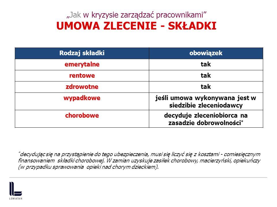 """""""Jak w kryzysie zarządzać pracownikami UMOWA ZLECENIE - SKŁADKI"""