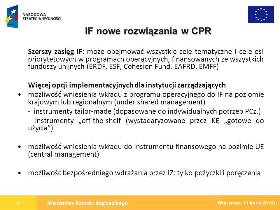 IF nowe rozwiązania w CPR