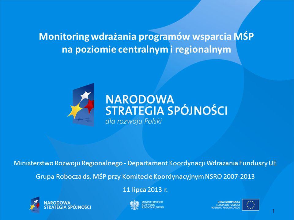 Grupa Robocza ds. MŚP przy Komitecie Koordynacyjnym NSRO 2007-2013
