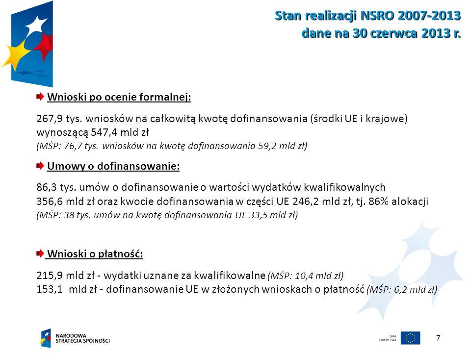 Stan realizacji NSRO 2007-2013 dane na 30 czerwca 2013 r.