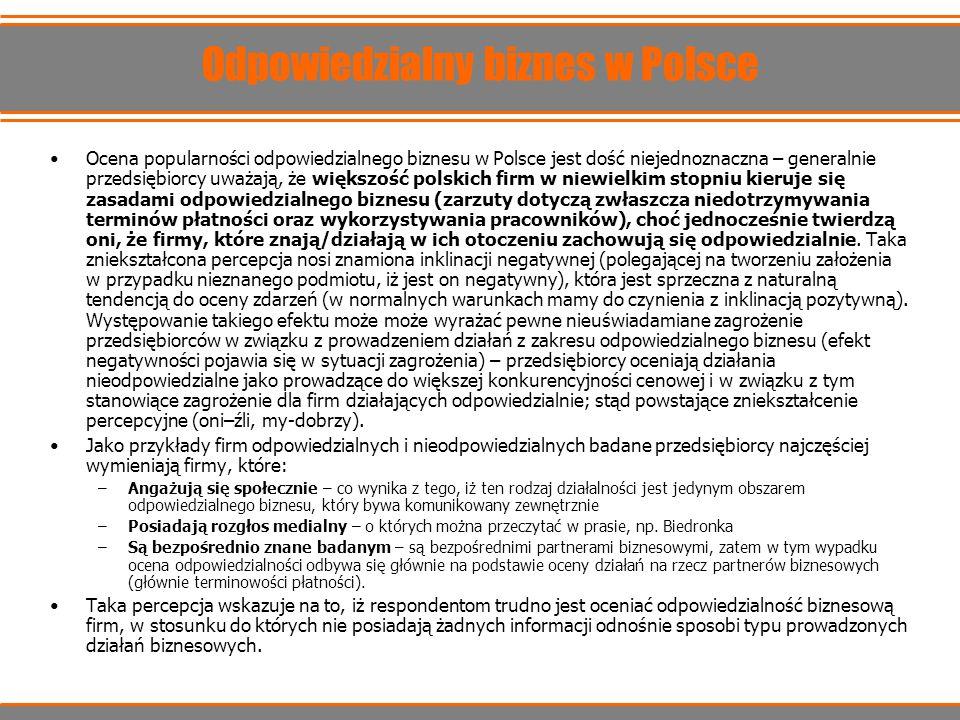 Odpowiedzialny biznes w Polsce