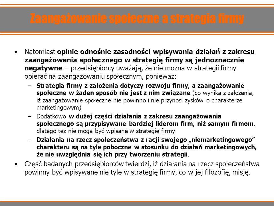 Zaangażowanie społeczne a strategia firmy
