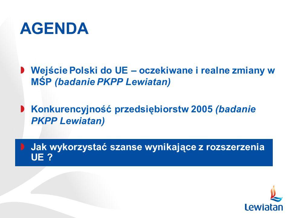 AGENDA Wejście Polski do UE – oczekiwane i realne zmiany w MŚP (badanie PKPP Lewiatan)