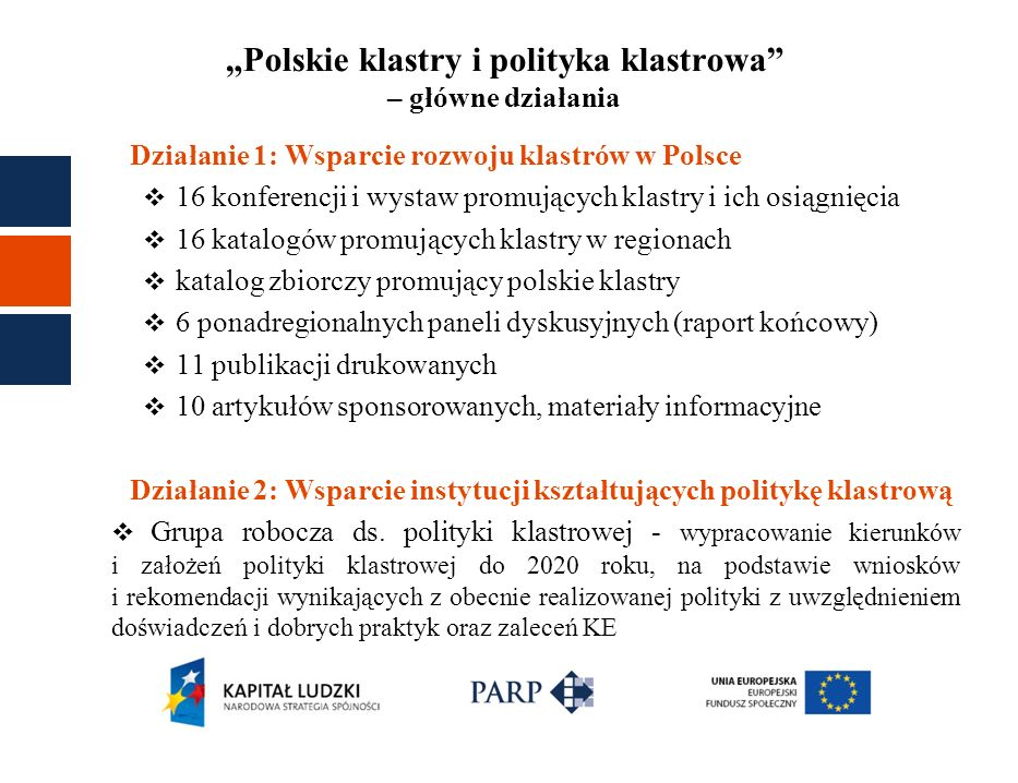 """""""Polskie klastry i polityka klastrowa – główne działania"""
