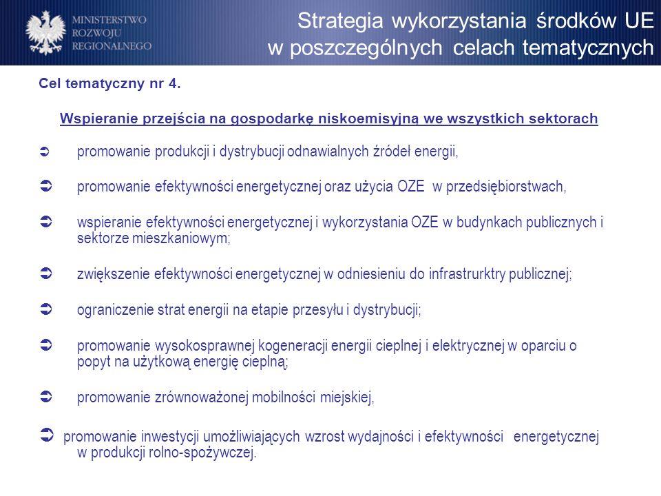 Strategia wykorzystania środków UE w poszczególnych celach tematycznych