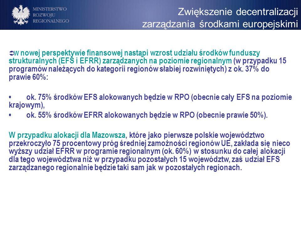 Zwiększenie decentralizacji zarządzania środkami europejskimi