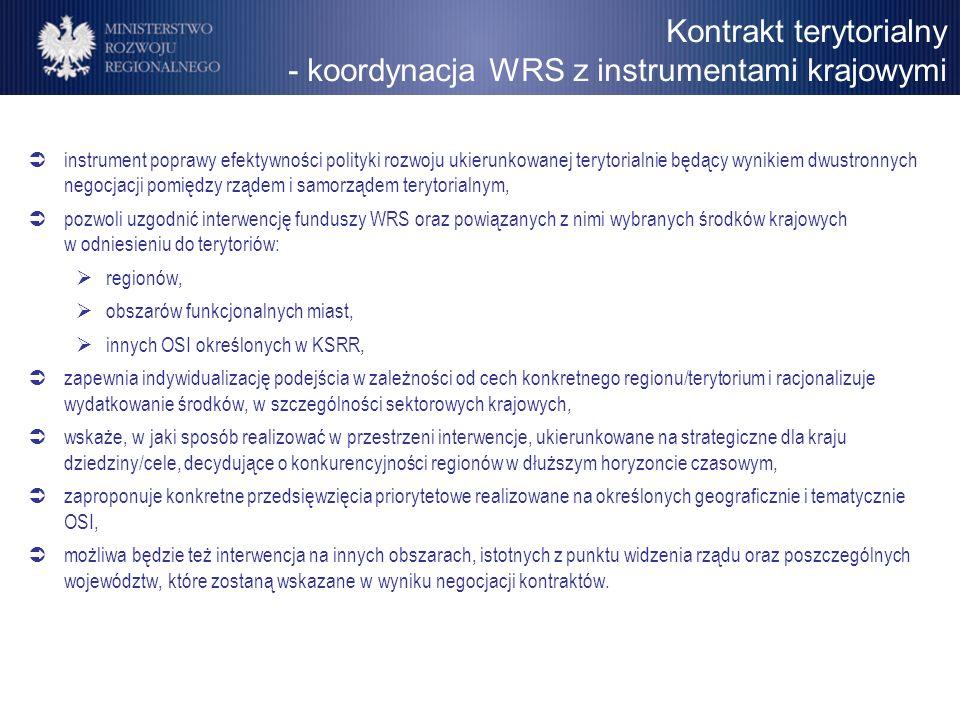 Kontrakt terytorialny - koordynacja WRS z instrumentami krajowymi