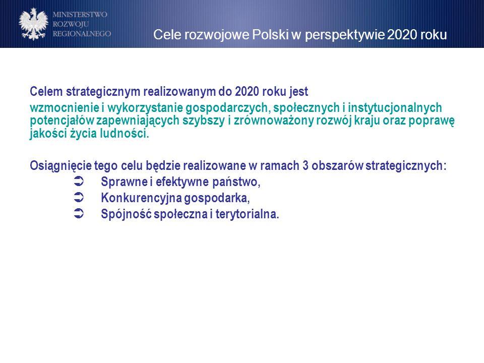 Cele rozwojowe Polski w perspektywie 2020 roku