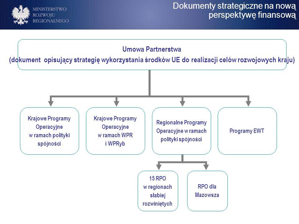 Dokumenty strategiczne na nową perspektywę finansową
