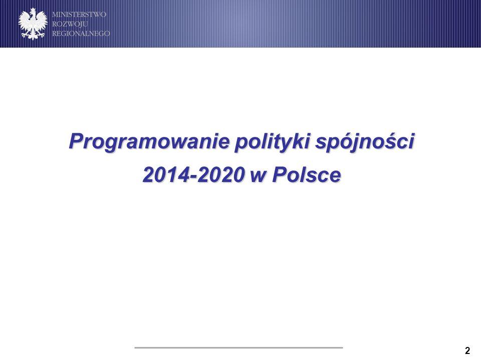 Programowanie polityki spójności