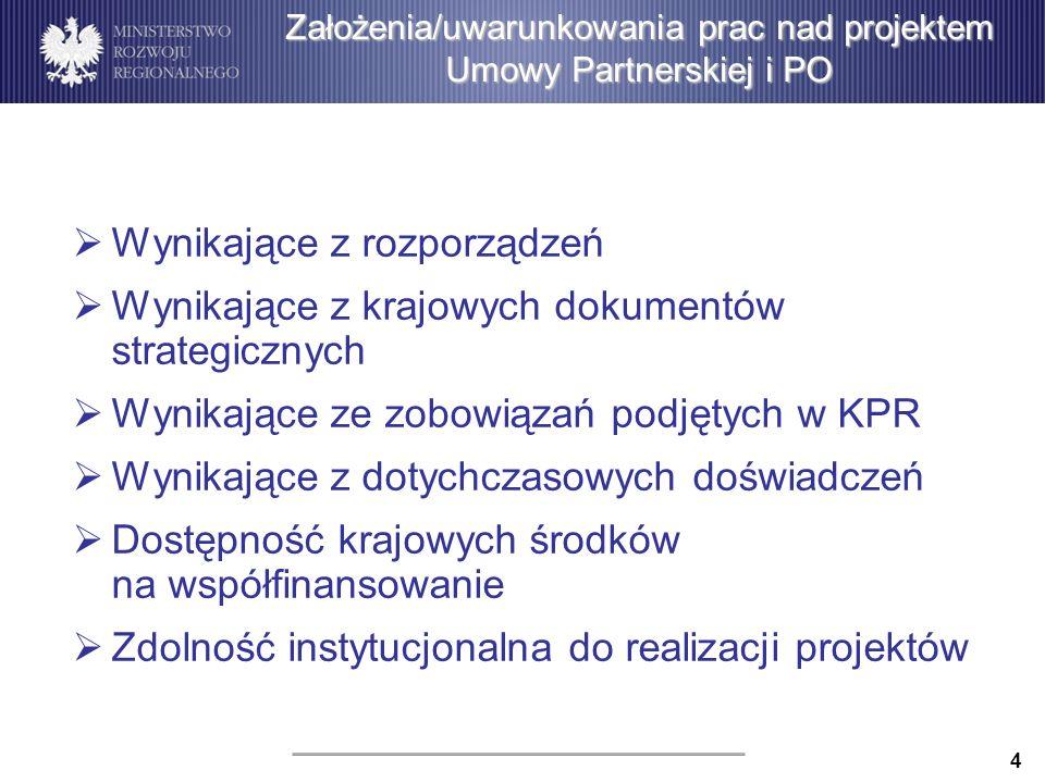 Założenia/uwarunkowania prac nad projektem Umowy Partnerskiej i PO