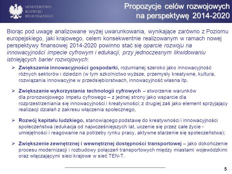 Propozycje celów rozwojowych na perspektywę 2014-2020