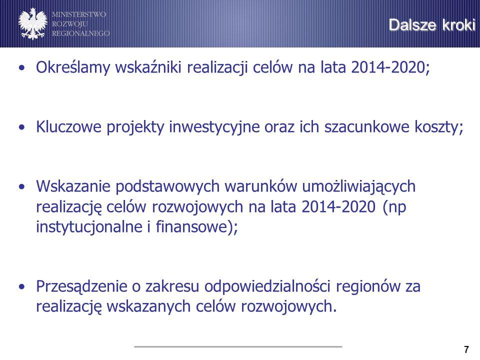 Dalsze kroki Określamy wskaźniki realizacji celów na lata 2014-2020; Kluczowe projekty inwestycyjne oraz ich szacunkowe koszty;