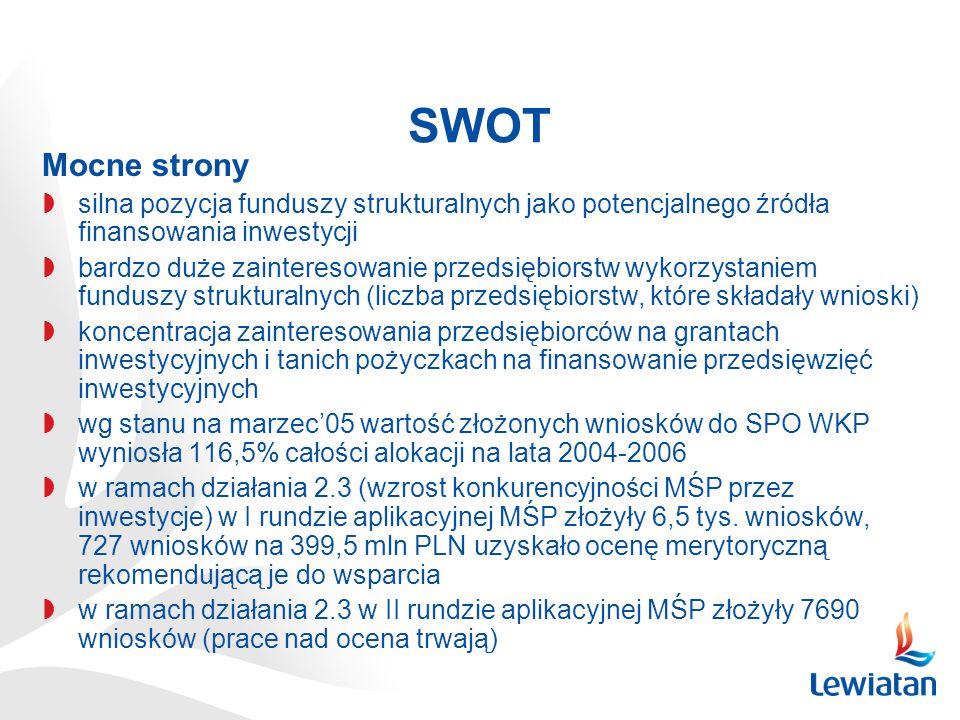 SWOT Mocne strony. silna pozycja funduszy strukturalnych jako potencjalnego źródła finansowania inwestycji.