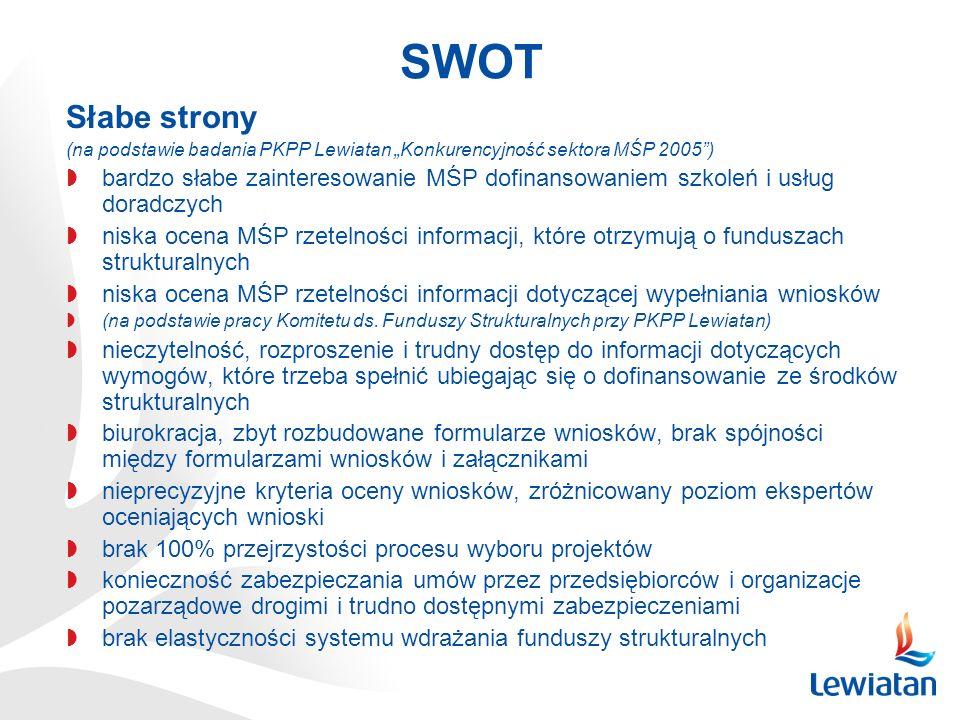 """SWOTSłabe strony. (na podstawie badania PKPP Lewiatan """"Konkurencyjność sektora MŚP 2005 )"""