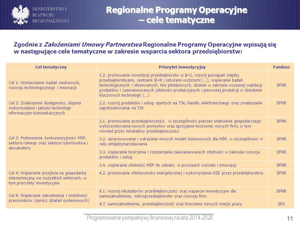 Regionalne Programy Operacyjne – cele tematyczne