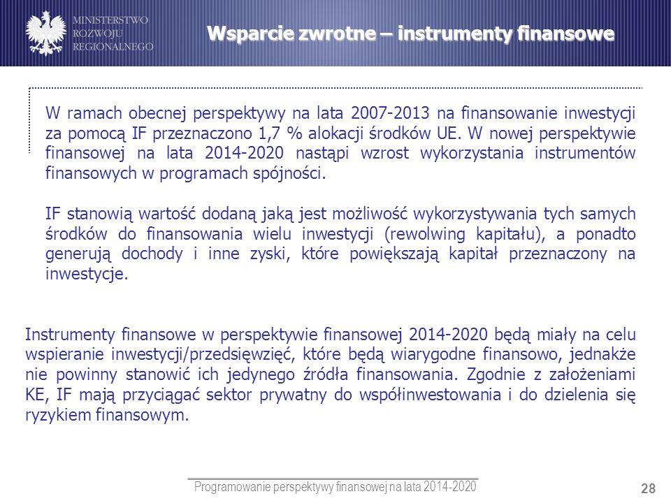 Wsparcie zwrotne – instrumenty finansowe