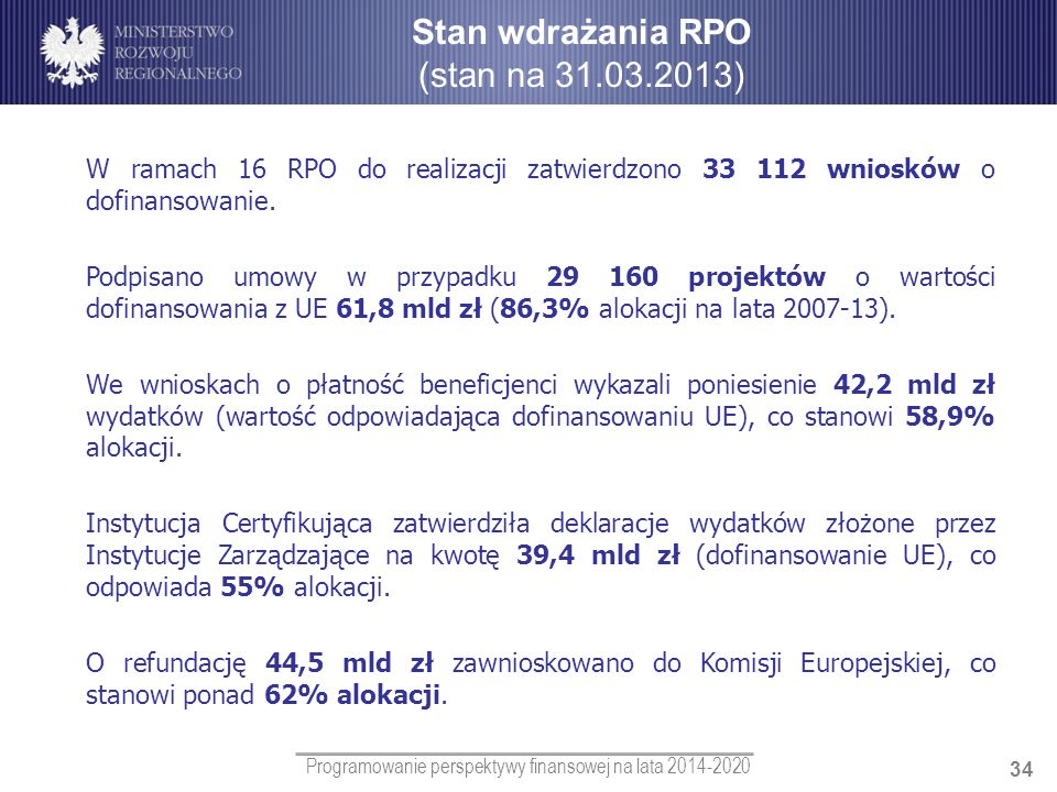 Stan wdrażania RPO (stan na 31.03.2013)