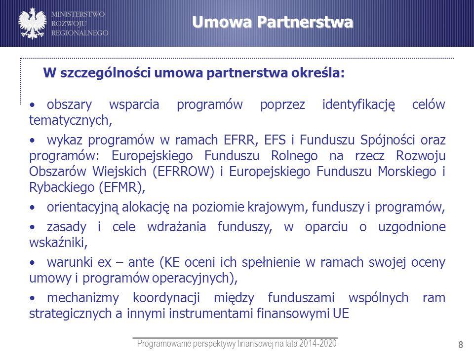 Umowa Partnerstwa W szczególności umowa partnerstwa określa: