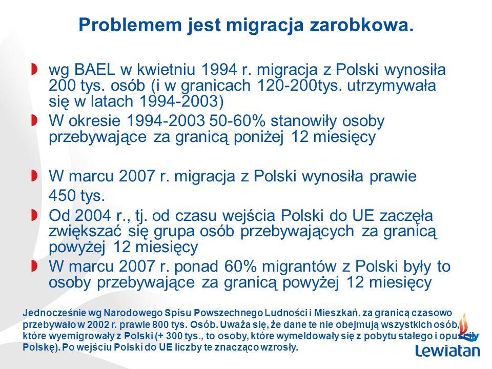 Problemem jest migracja zarobkowa.