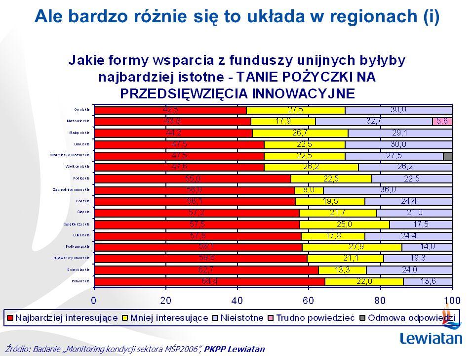 Ale bardzo różnie się to układa w regionach (i)