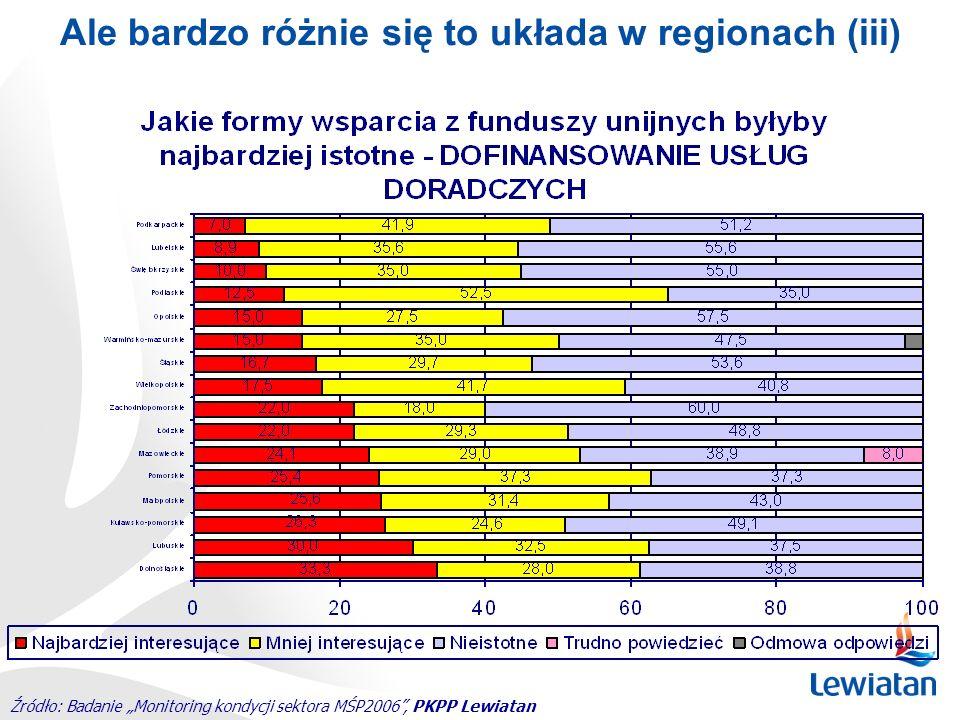 Ale bardzo różnie się to układa w regionach (iii)