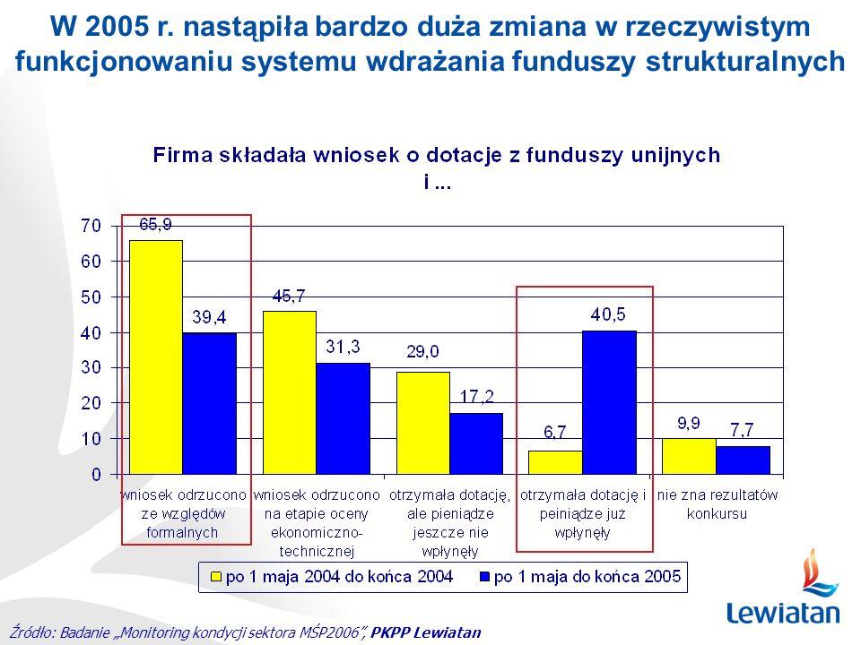 W 2005 r. nastąpiła bardzo duża zmiana w rzeczywistym funkcjonowaniu systemu wdrażania funduszy strukturalnych