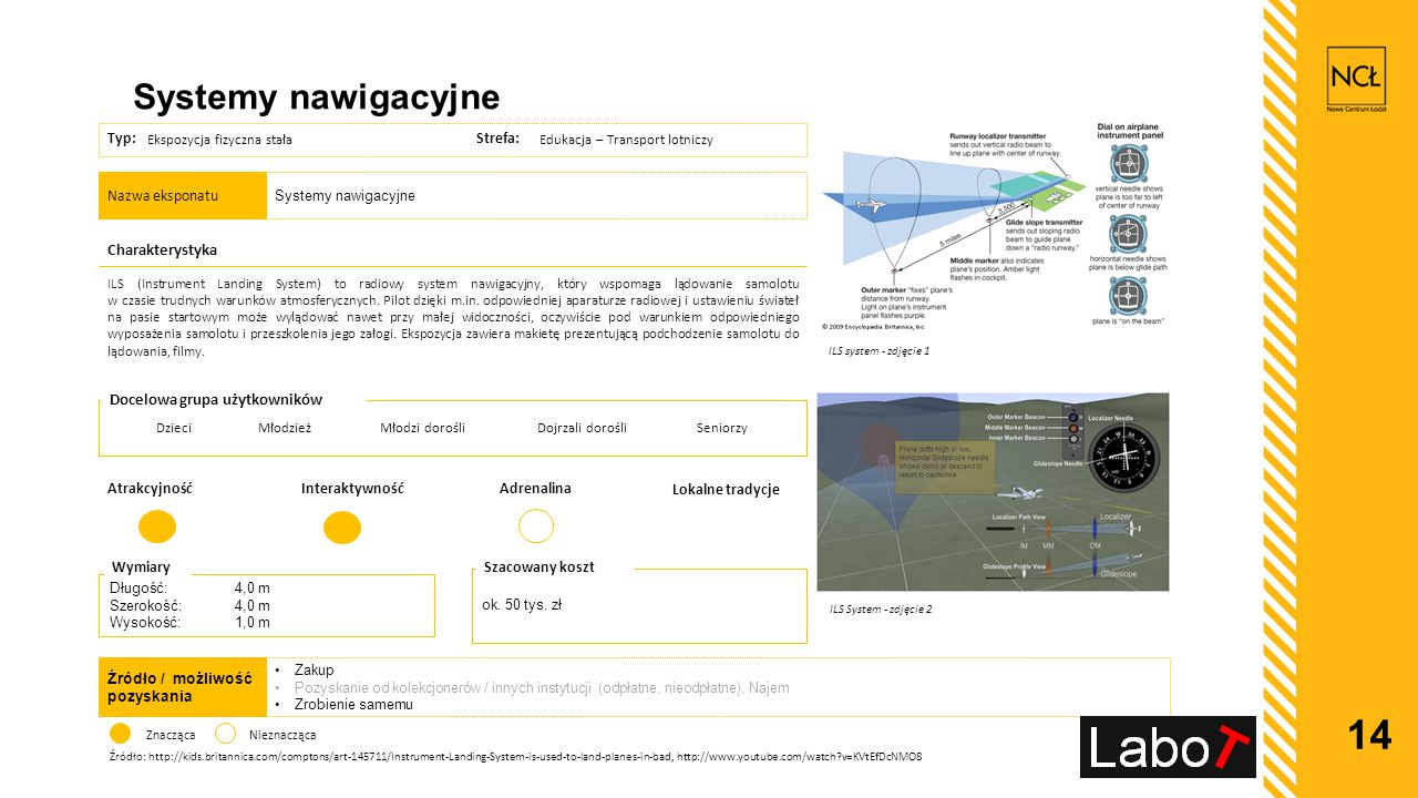 Systemy nawigacyjne Charakterystyka Docelowa grupa użytkowników