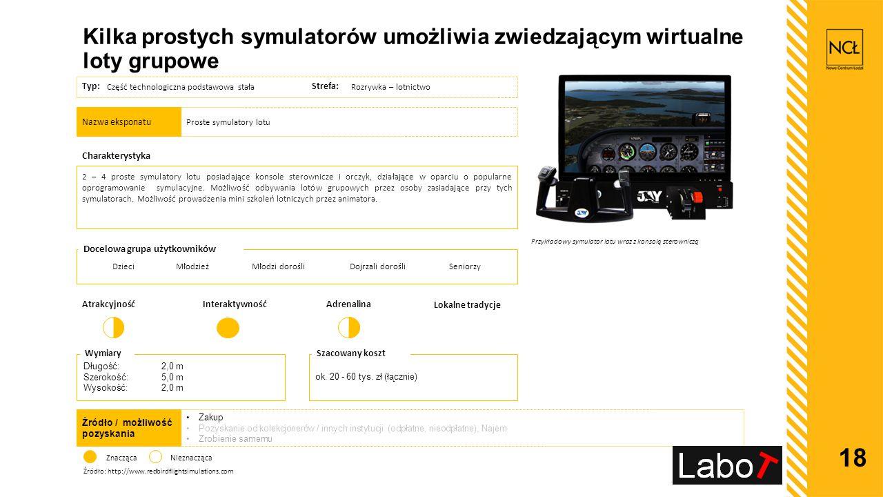Kilka prostych symulatorów umożliwia zwiedzającym wirtualne loty grupowe