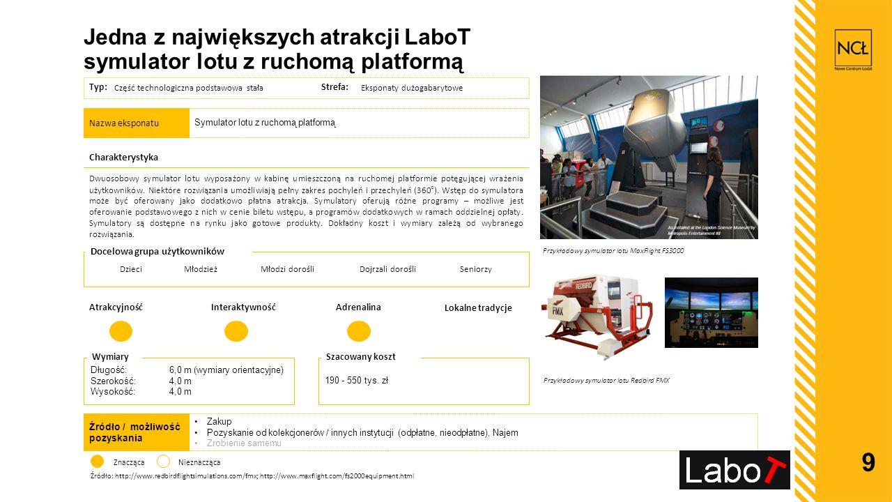 Jedna z największych atrakcji LaboT symulator lotu z ruchomą platformą