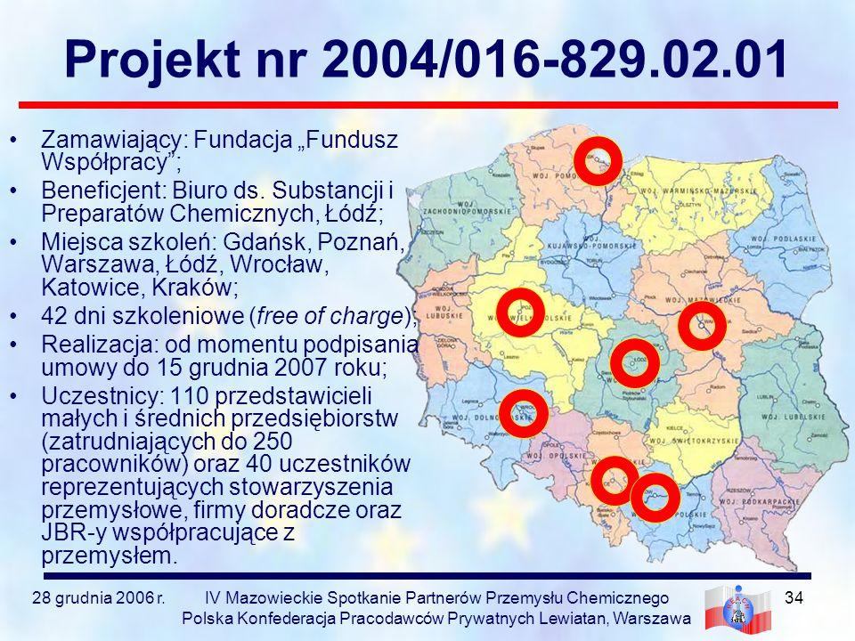 """Projekt nr 2004/016-829.02.01 Zamawiający: Fundacja """"Fundusz Współpracy ; Beneficjent: Biuro ds. Substancji i Preparatów Chemicznych, Łódź;"""