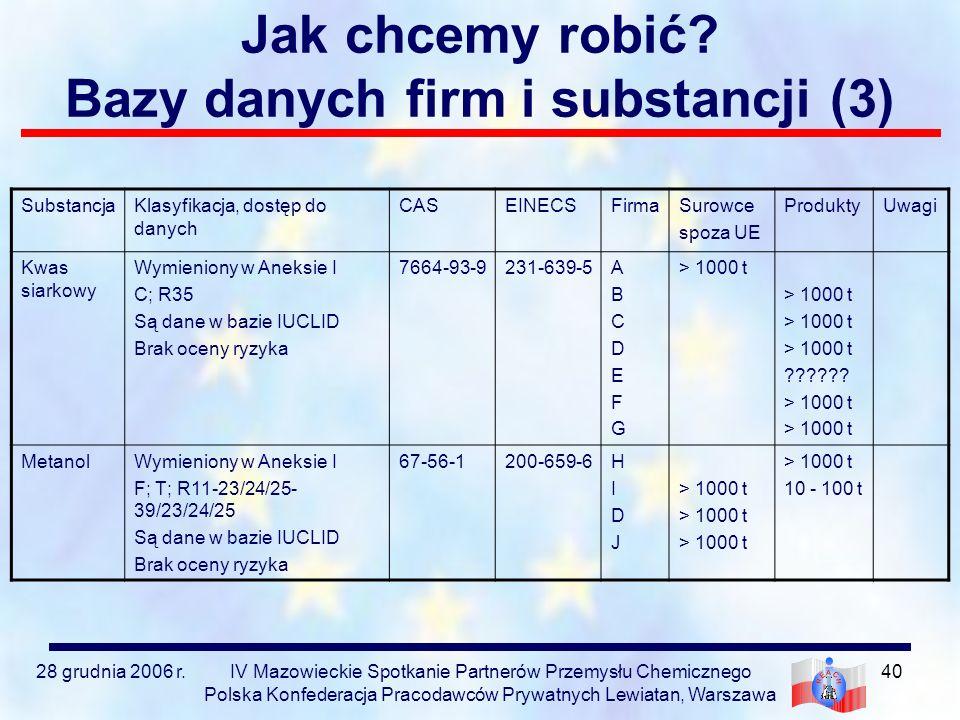 Jak chcemy robić Bazy danych firm i substancji (3)