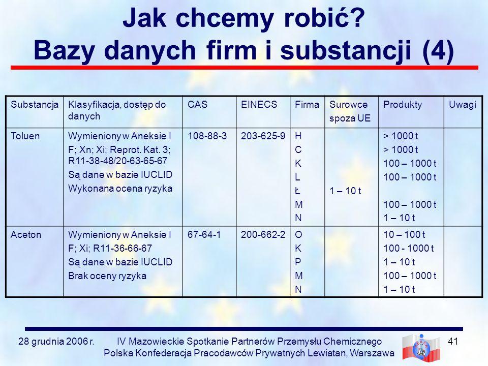 Jak chcemy robić Bazy danych firm i substancji (4)
